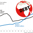 The coming African debt crisis