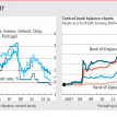 QE in the euro zone