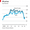 Everything you want to know about falling oil prices