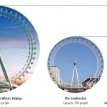 The great wheel of China