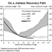 The jobless recovery, illustrated