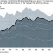 Closing the fiscal gap