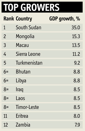 Congratulations to Eritreans for Ranking Among the World's ...