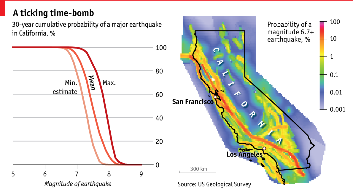 Essay on earthquakes