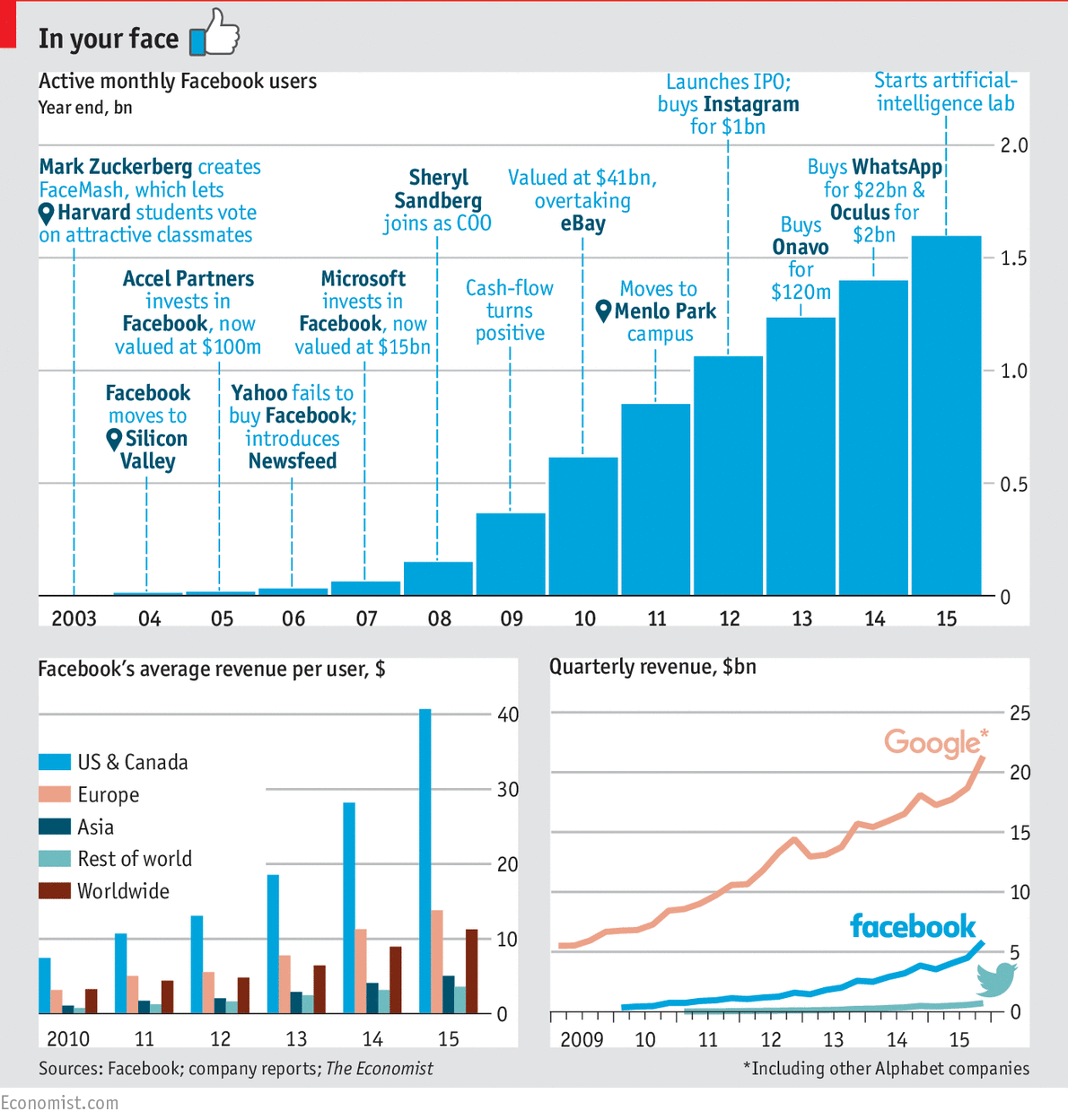 Gambling addiction statistics 2018