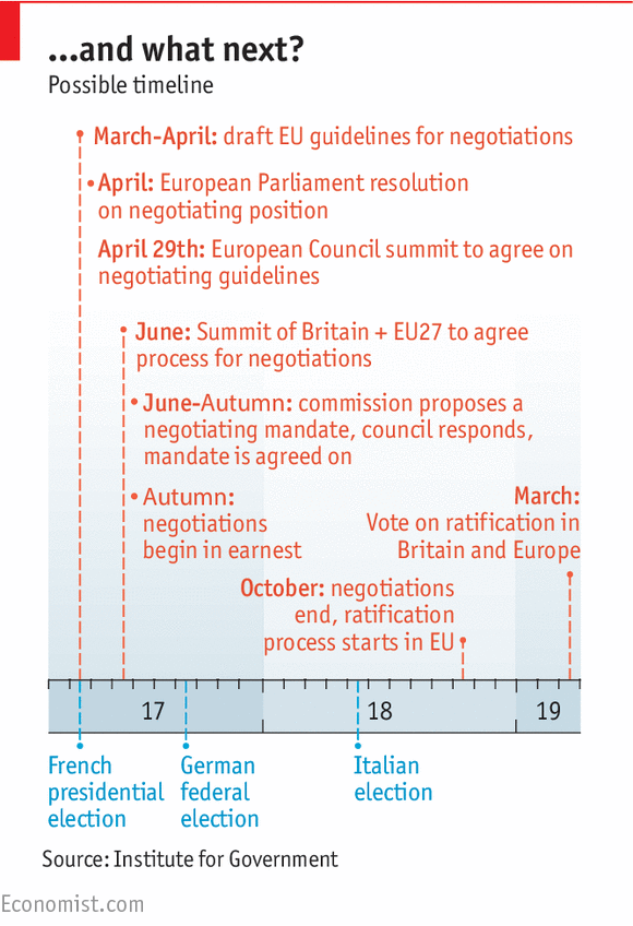 Leaving the EU: How Britain got here and what comes next