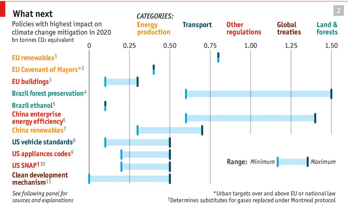 the economic rise of china essay