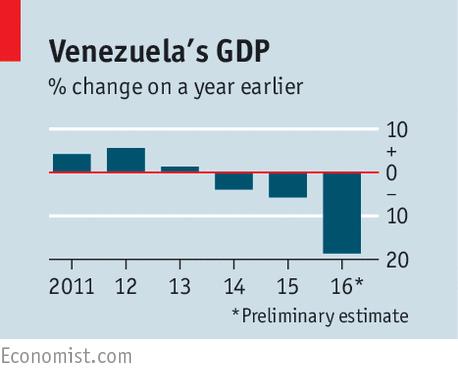 Venezuela, Crisis economica - Página 3 20170128_LDC697