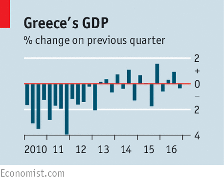 Greek economy shrinks between October and December
