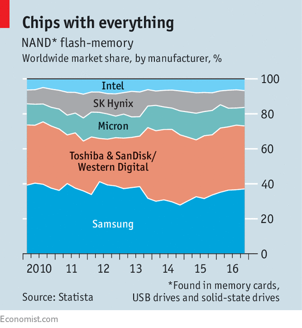 Embattled Toshiba tries to sell its flash-memory unit