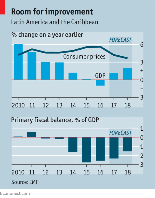Latin America's disappointing economic growth