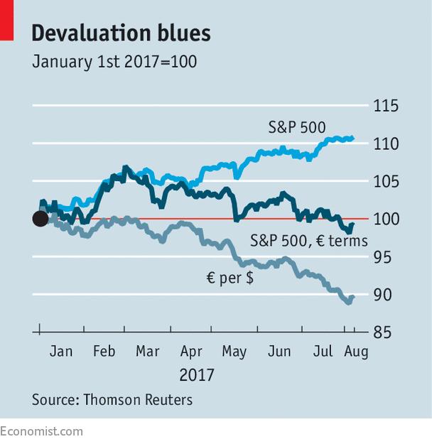 Investors are not great at predicting politics
