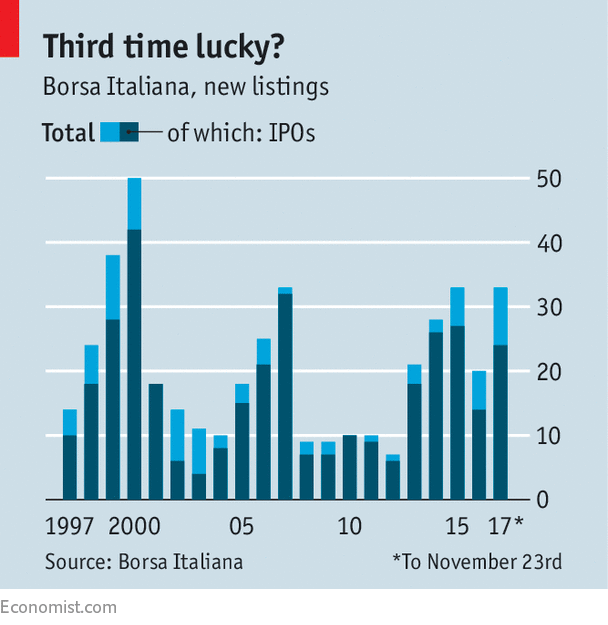 Italy's new savings accounts fuel a boom in stockmarket listings