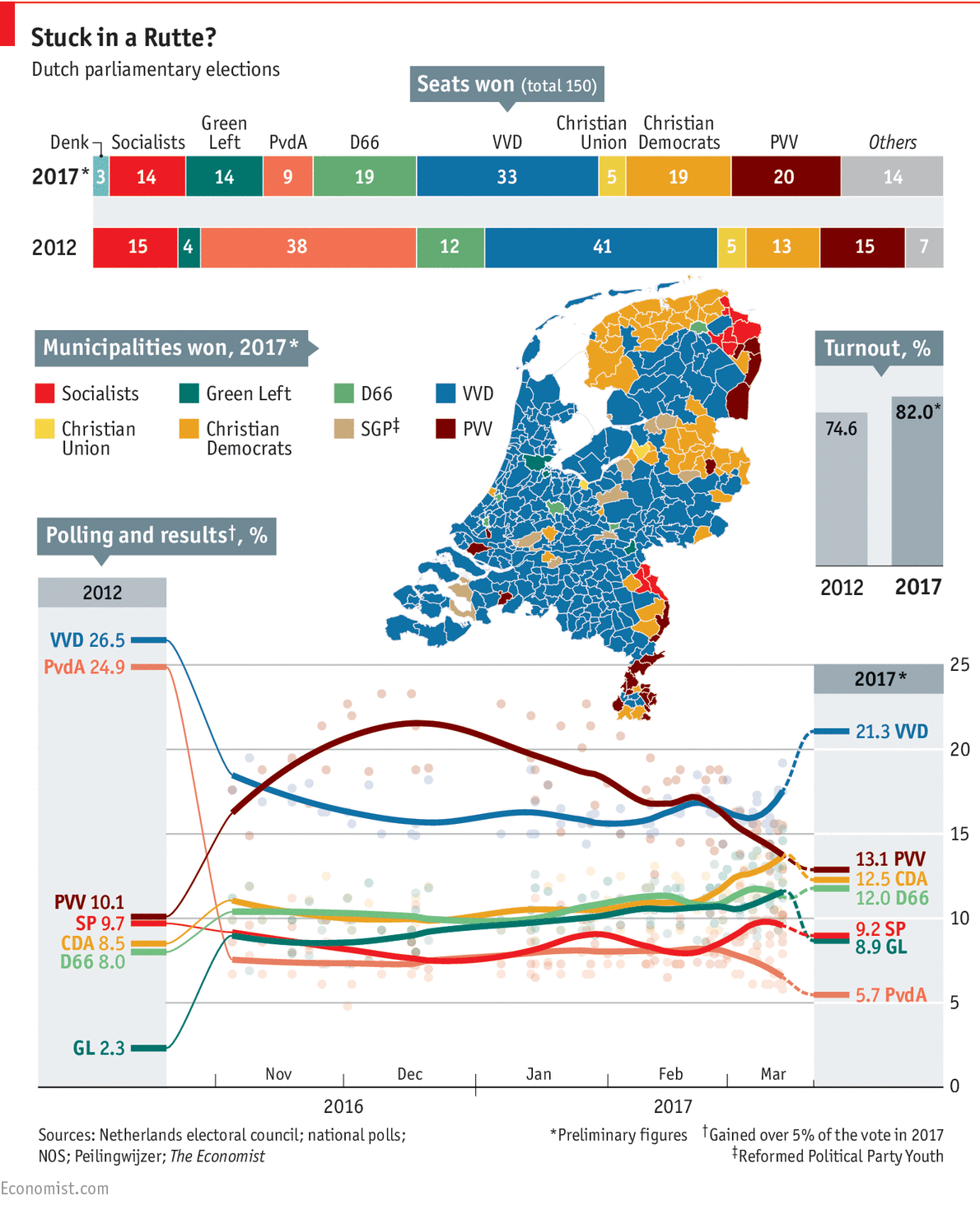 Dutch Election Results - 11 8 2016 us electkion returns map