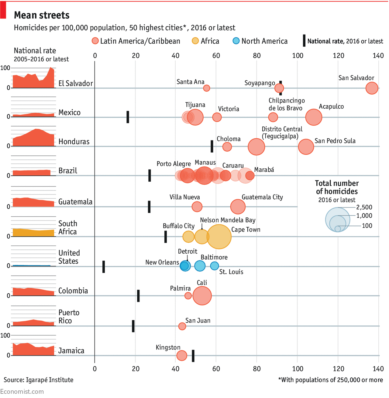 The Worlds Most Dangerous Cities Daily Chart - The 10 most dangerous cities in the middle east