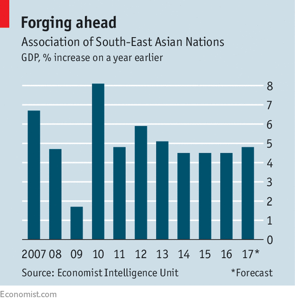 Image result for ASEAN Forging ahead --Economic Intelligence Unit