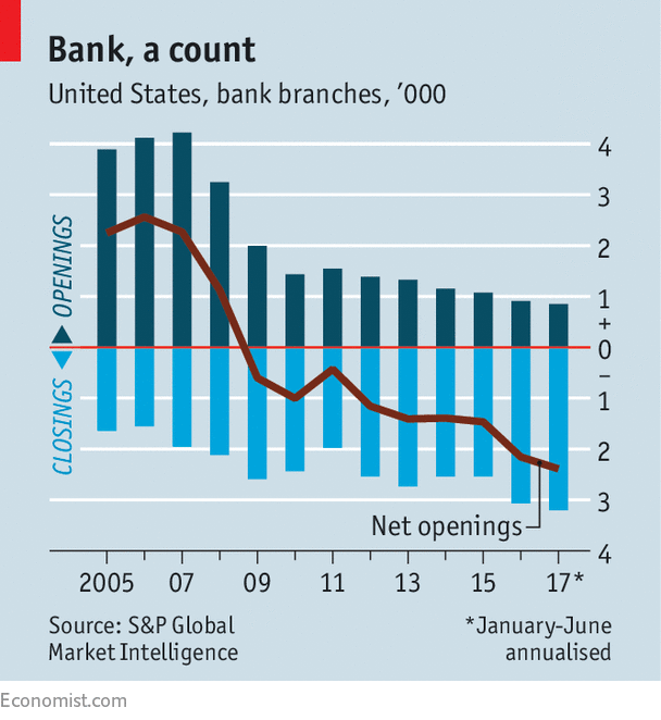 The Closing Of American Bank Branches Withdrawal Symptoms