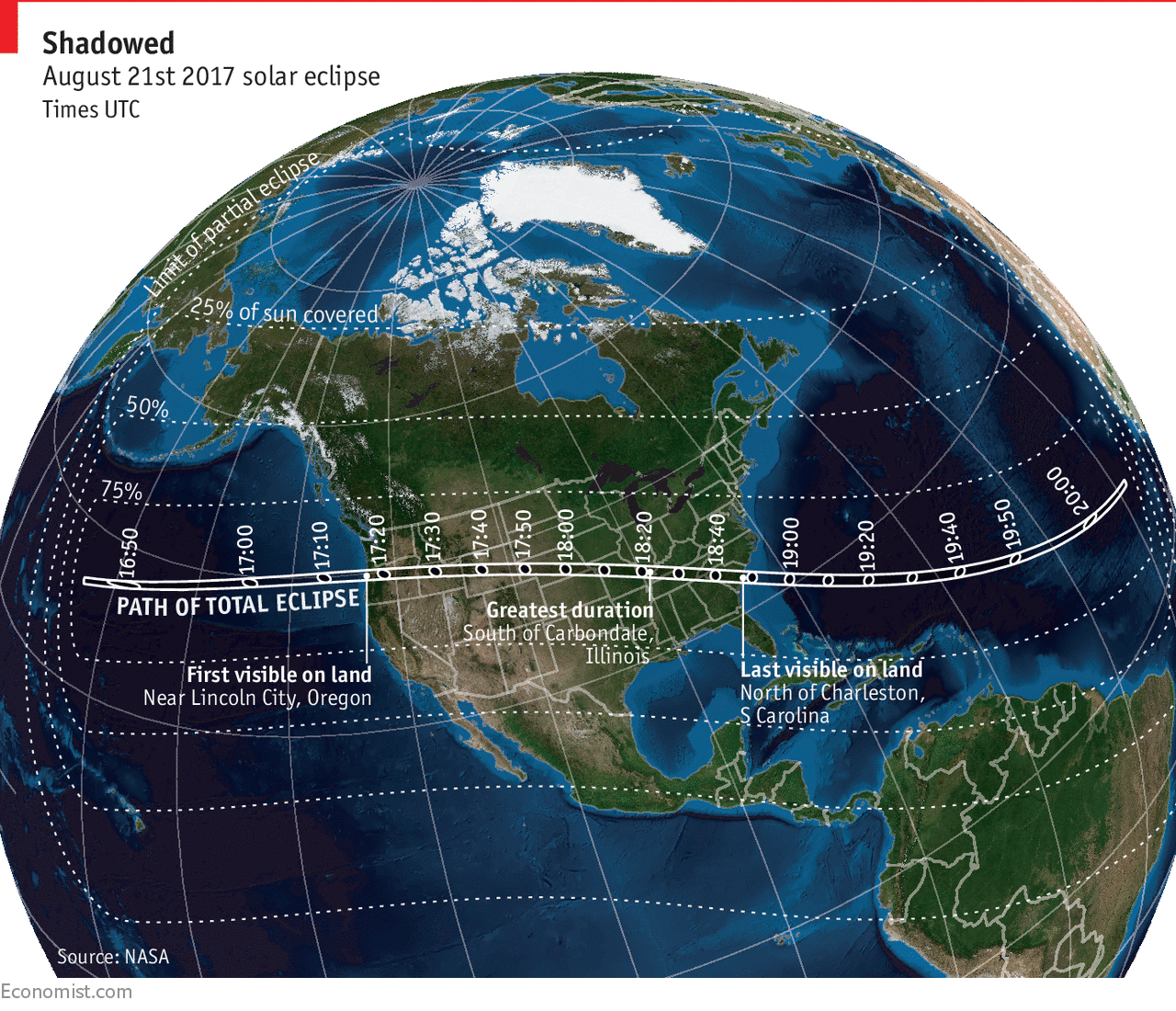 The serendipity of the total eclipse