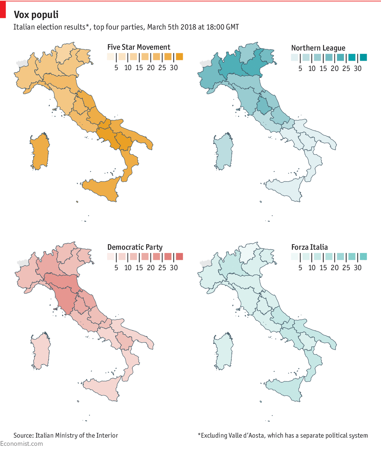 The Italian election in charts