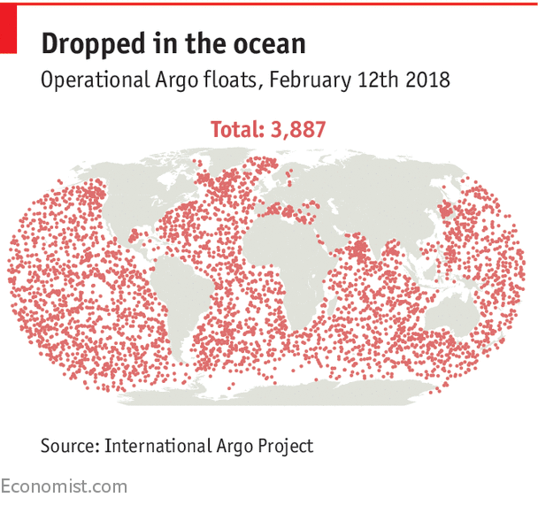 The temperature of the ocean is rising