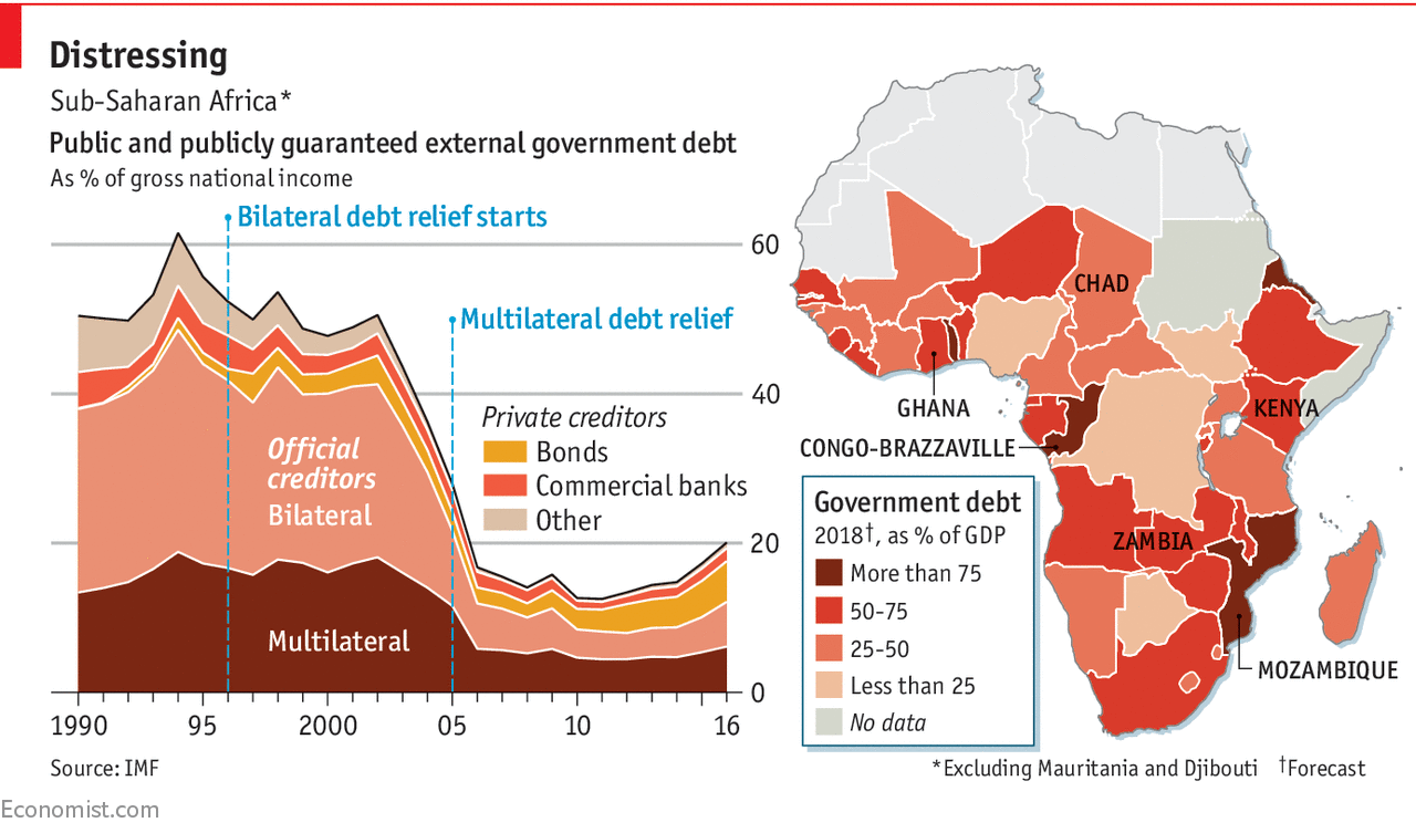 Debt is creeping back up in sub saharan africa daily chart graphic detail gumiabroncs Choice Image