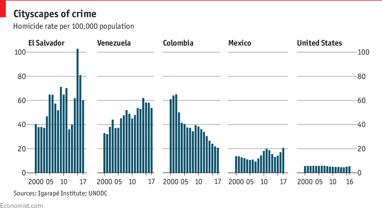Latin America's homicide epidemic - Daily chart