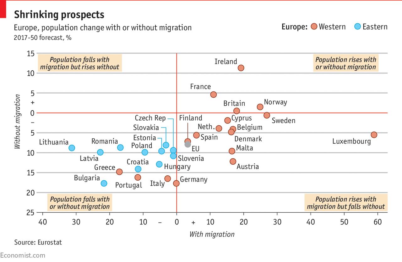 Shrinking prospects