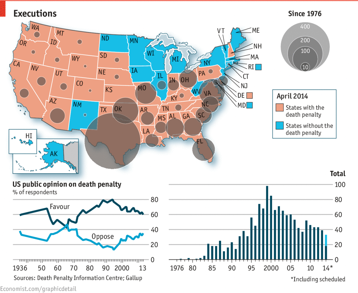 Slow Death of the Death Penalty in America - The Big Picture