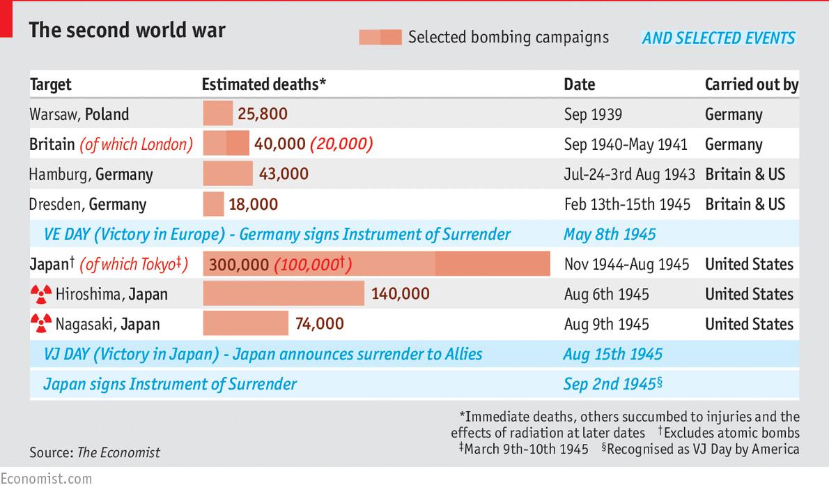 Hiroshima and Nagasaki: Why Both Had To Happen