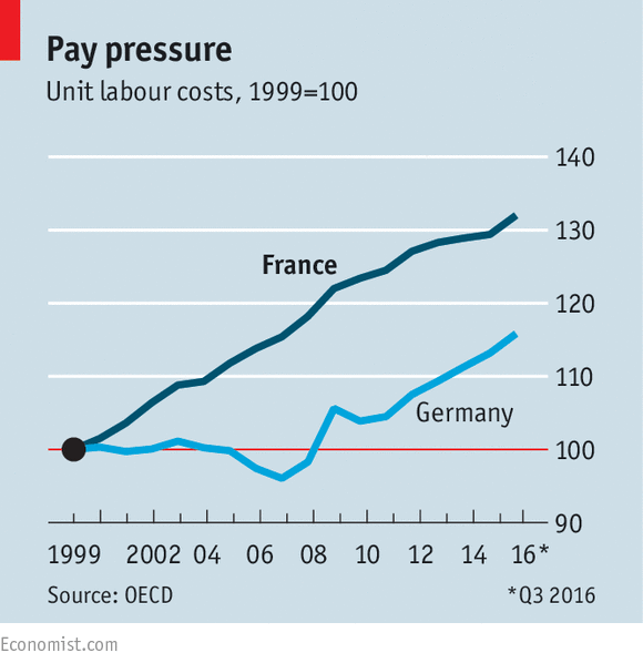 Marine Le Pen's nerve-jangling plans to revive the French franc