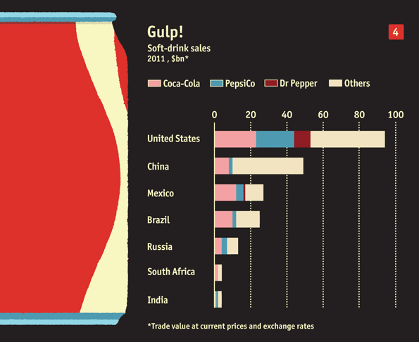 Food Companies Food For Thought The Economist