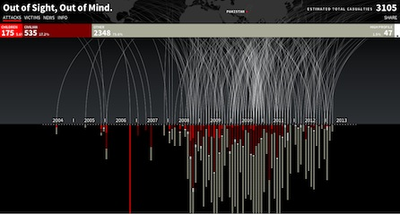 In Sight In Mind Charting Drone Strikes - Us drone strikes map