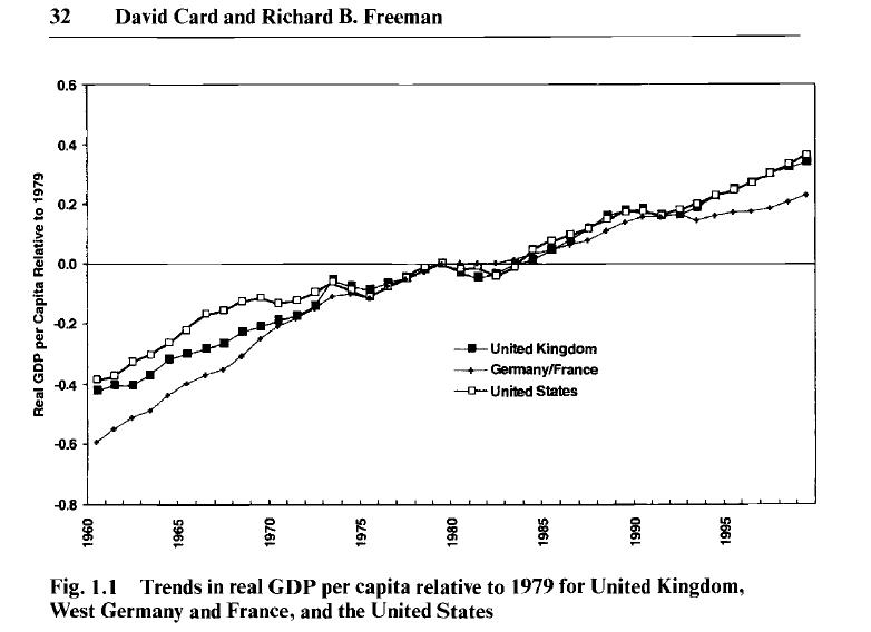 How Mrs Thatcher smashed the Keynesian consensus