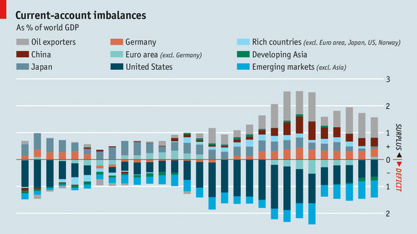 global imbalances This is the introduction to their paper: global imbalances and the financial crisis:  products of common causes, by maurice obstfeld and.