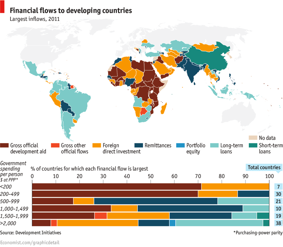 Starved For Cash Daily Chart - Poor countries map
