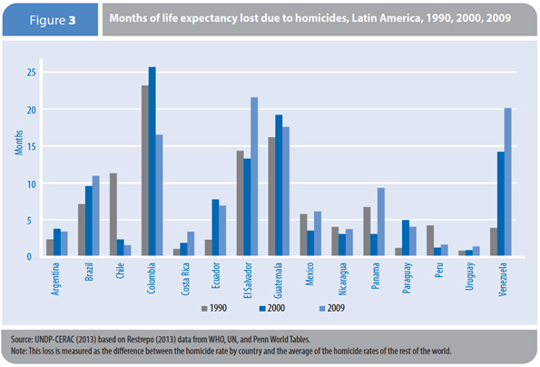 Brutality in numbers crime in latin america americas view publicscrutiny Gallery