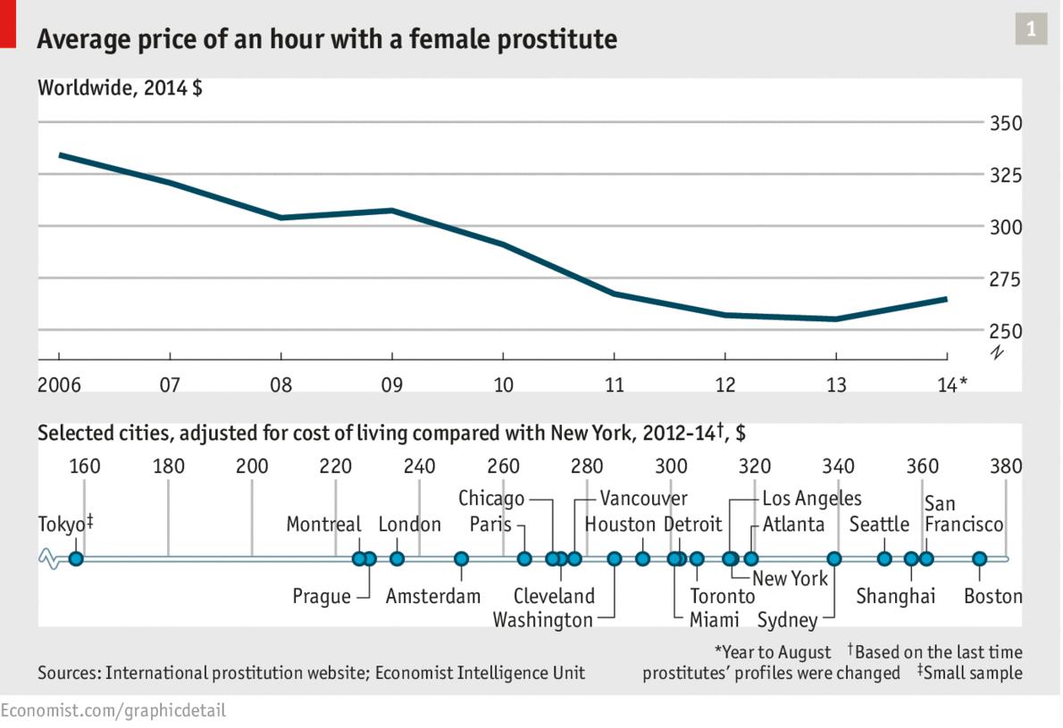 Prostitute numbers in miami