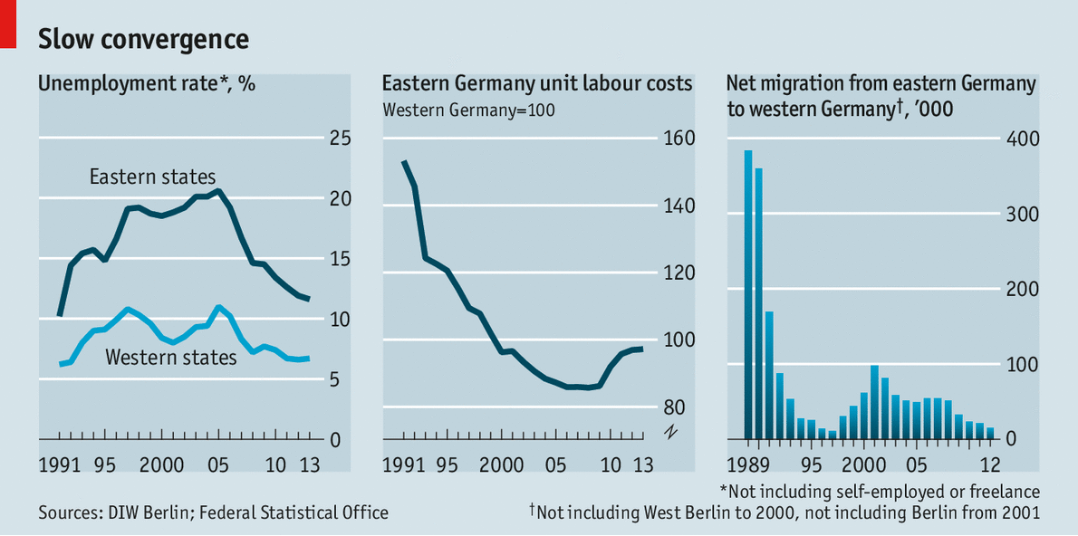 Twenty five years on the berlin wall the dangers of illiberal liberalism ccuart Choice Image