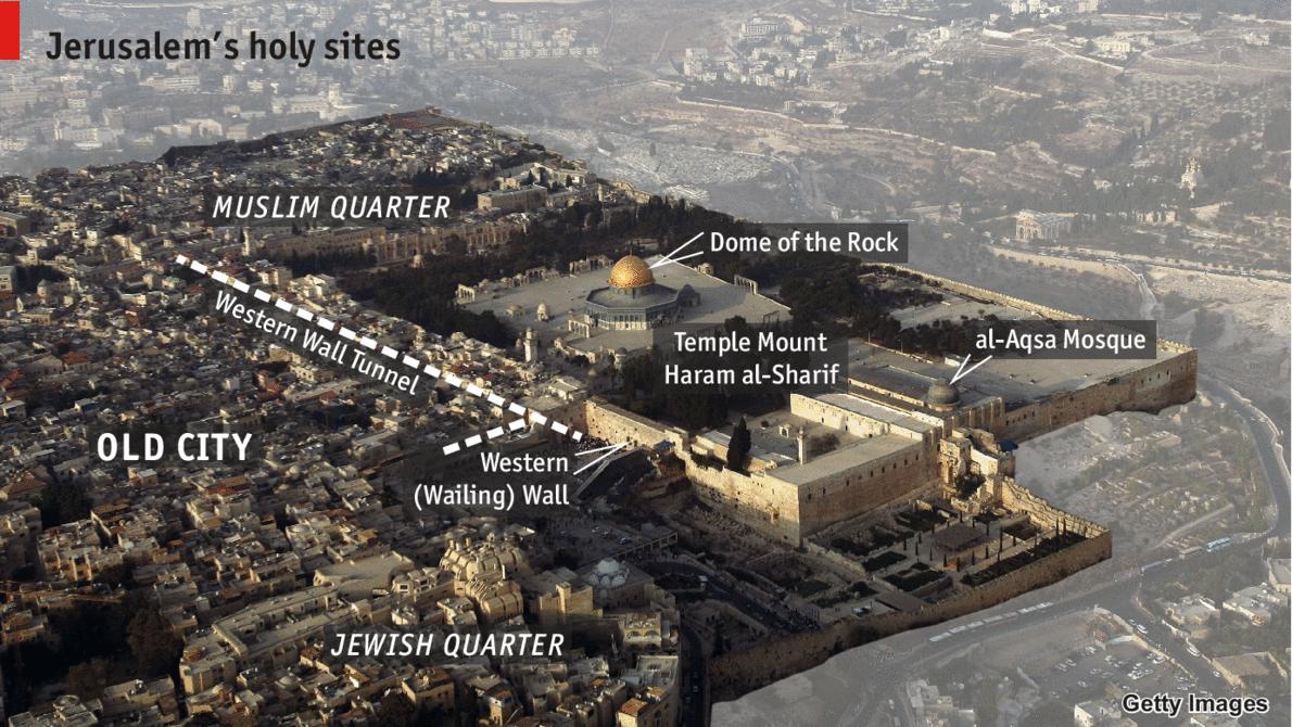 Image result for jerusalem temple mount
