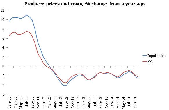 Deflation, deflated - ...