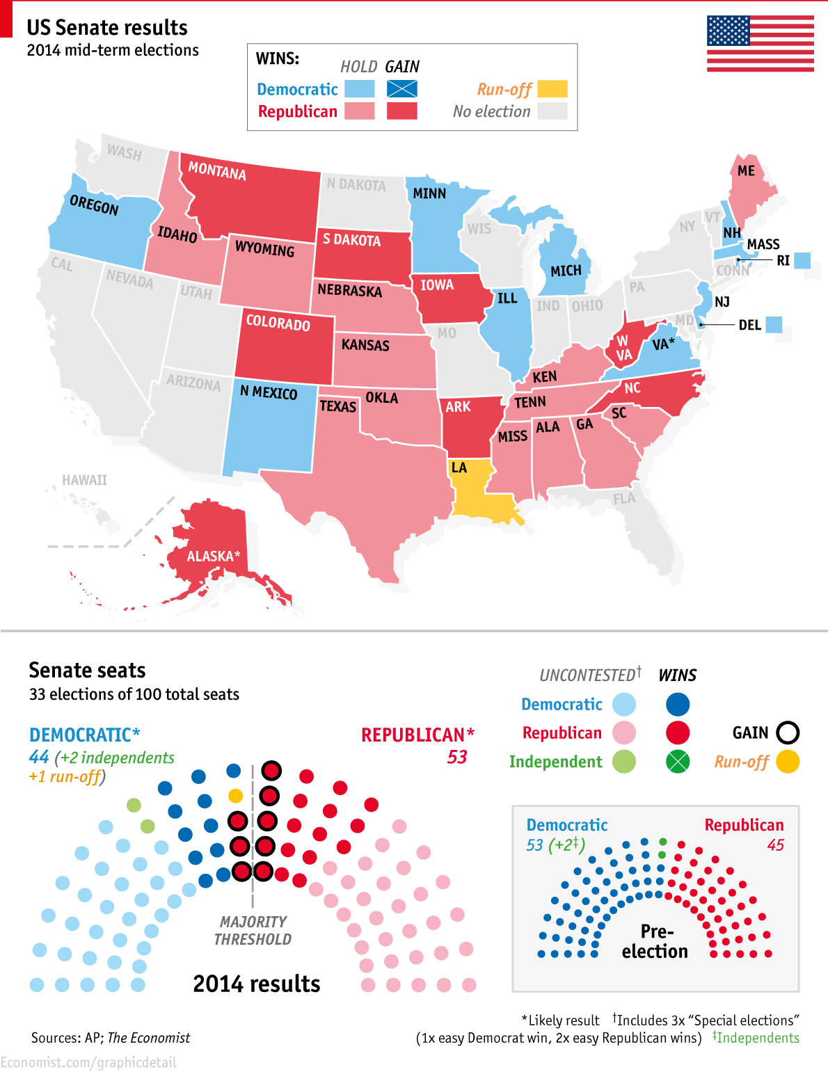 The Republicans Win The Senate US Midterm Election Results - Us congress election map