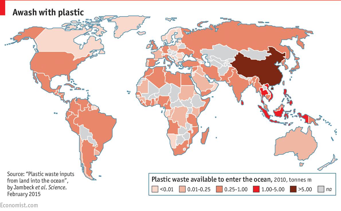 oceans of waste