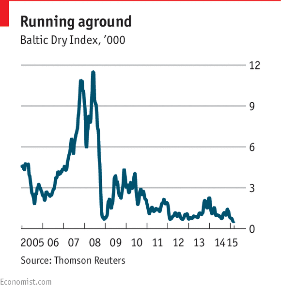 Why The Baltic Dry Index Is At An All Time Low The Economist Explains
