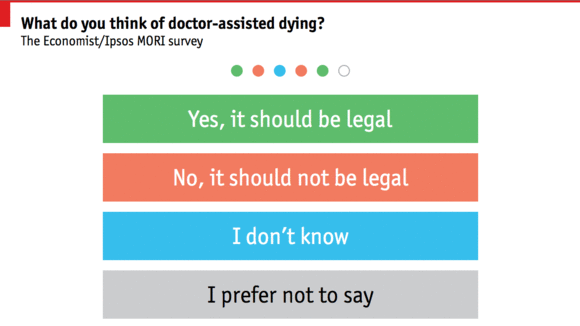Constitutionality of the right to die - a brief analysis