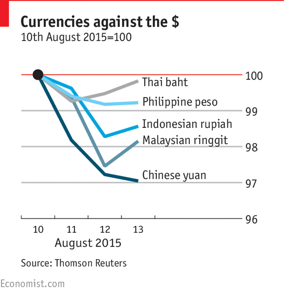 what were the origins of the asian currency crisis While they appear superficially similar and had similar effects, the mexican currency crisis in 1994 and the asian financial crisis in 1997 had fundamentally different causes.