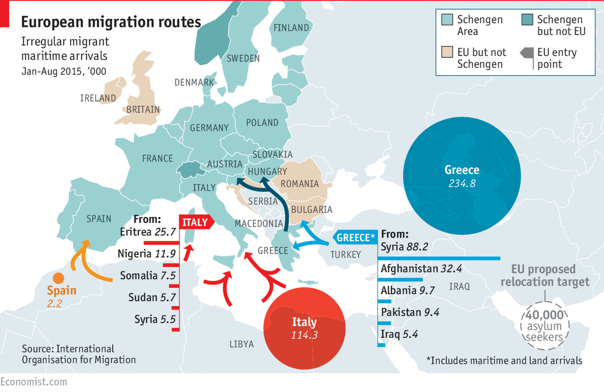 Death at sea - Migration to Europe
