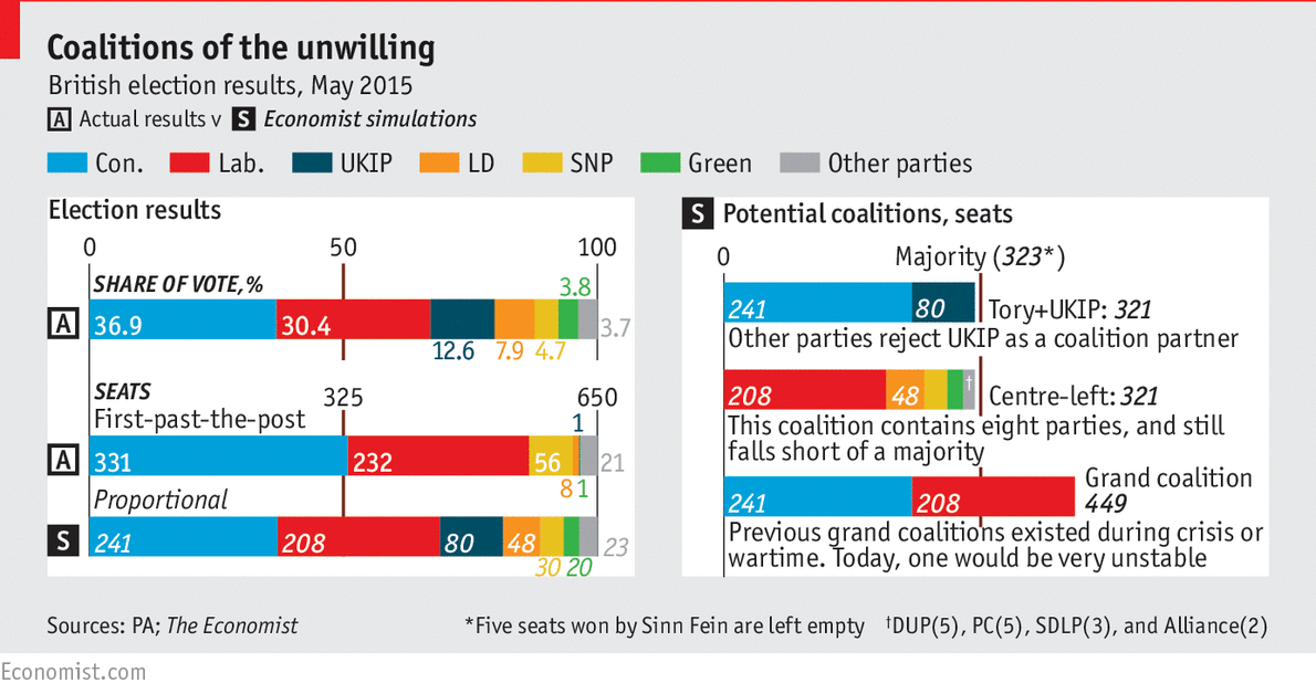 With different rules, some big elections in 2015 would have had very different outcomes