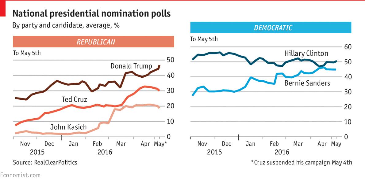America\'s primary agenda: 2016 election calendar - Primary season