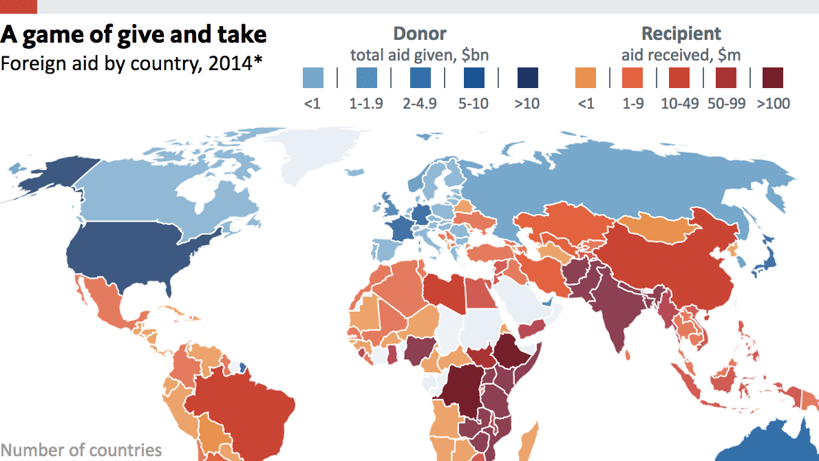 Where does foreign aid go daily chart graphic detail gumiabroncs Image collections
