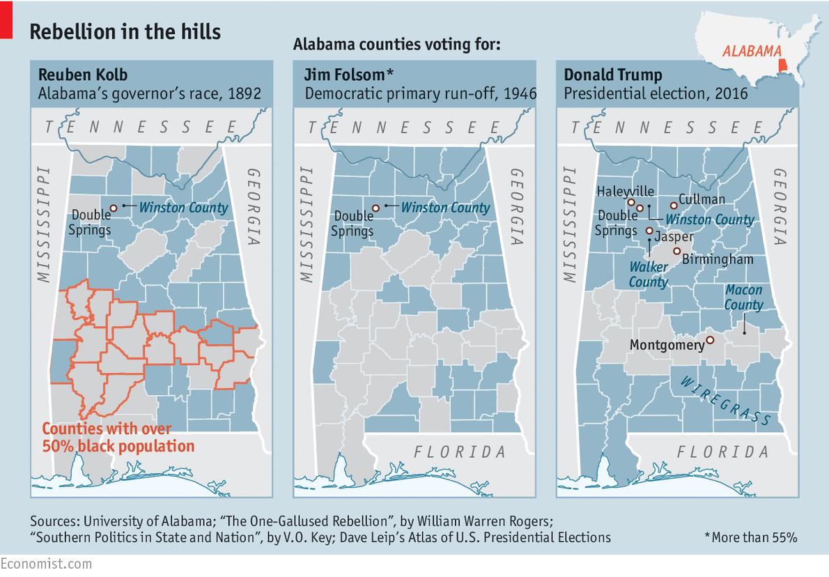 The Little Man S Big Friendsin Alabama Support For Donald Trump Followed An Ancient Pattern